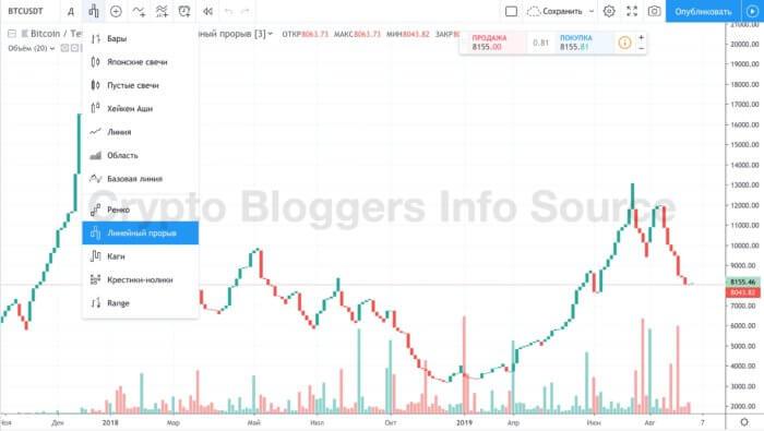 Alessio Rastani — Никто не хочет показывать вам этот график BTC